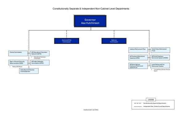 Governor Hutchinson's Final Proposed Transformation Org Chart PDF_Page_4